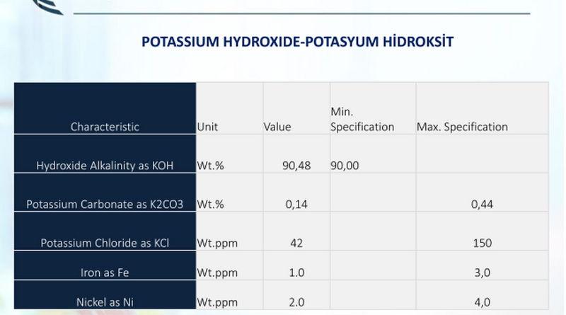 Potasyum Hidroksit